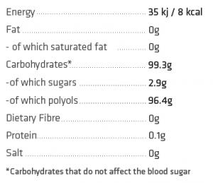Nutrition Skrin Gold